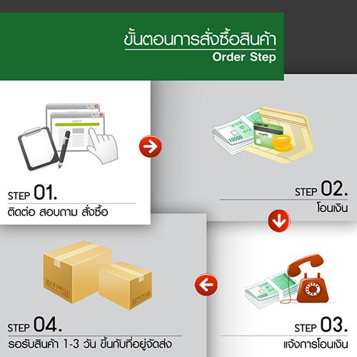 order_step2